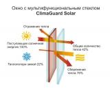 Энергосбережение со стеклопакетами Guardian ClimaGuard® Solar